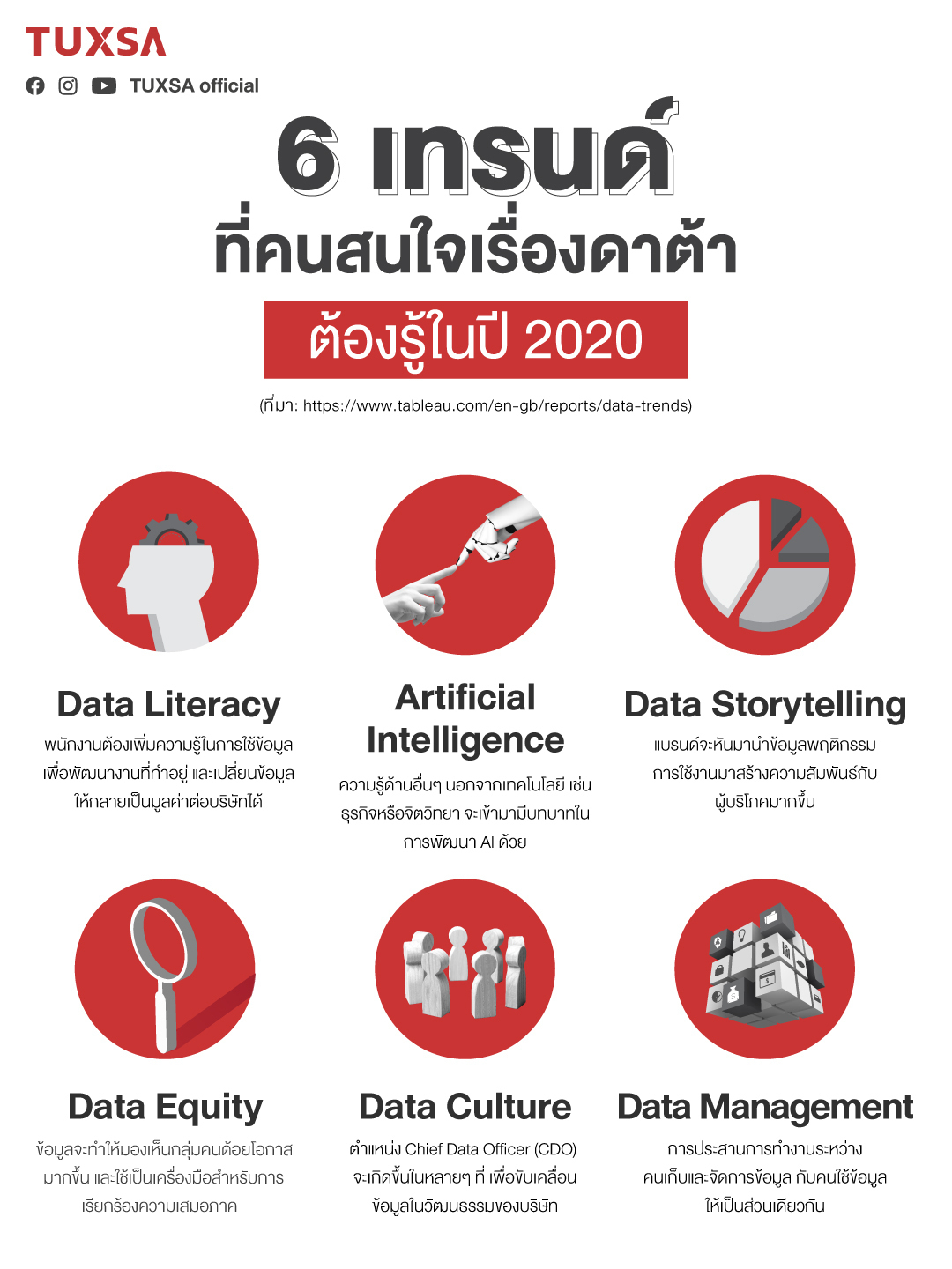 6-data-trends-2020