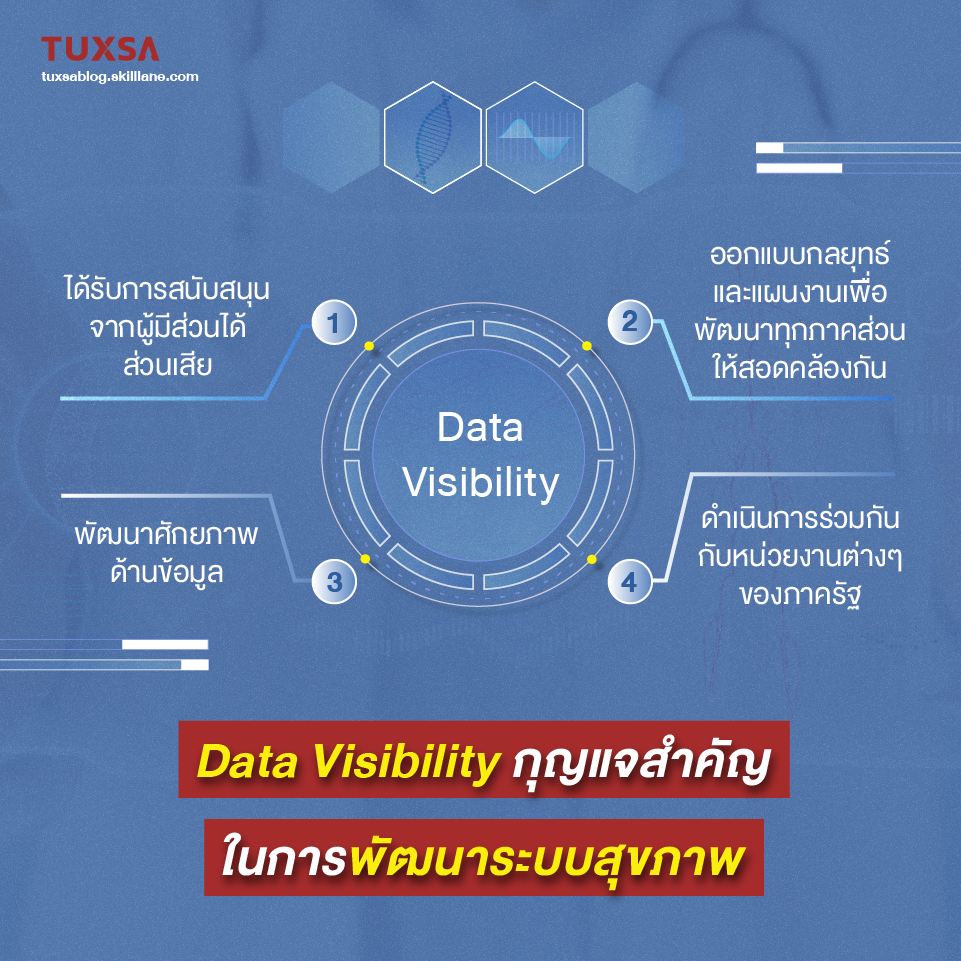 global-health-and-data-visibility